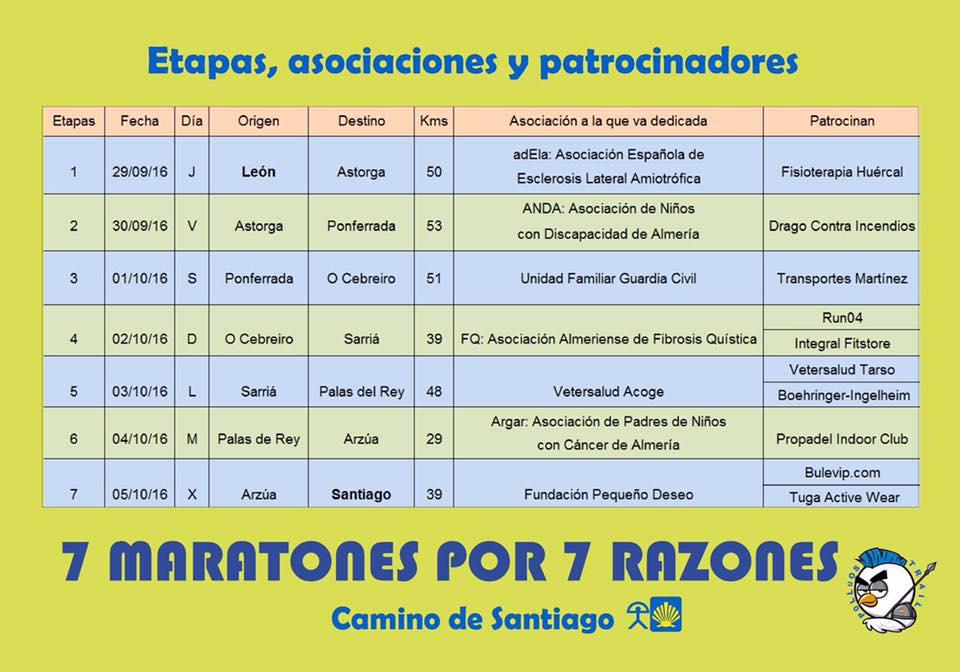 Noticia 1_7 maratones por 7 razones_2